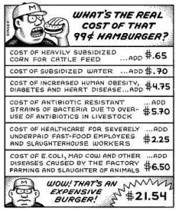 cost of hamburger